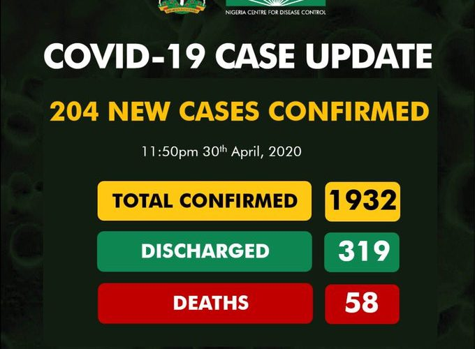 204 new cases of Coronavirus recorded in Nigeria – 80 in Kano and 45 in Lagos…